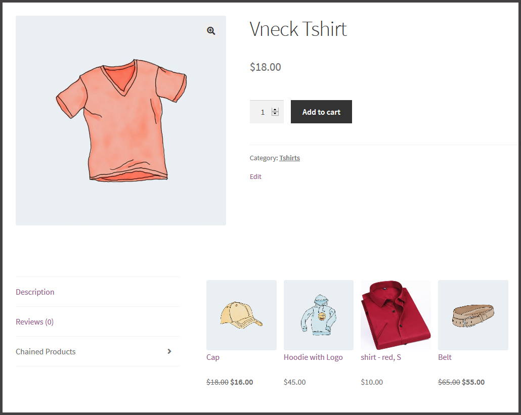 woocommerce chained products under product tabs
